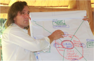 Sinal: Trans4m (Alexander Schieffer) Contributing to Design of School