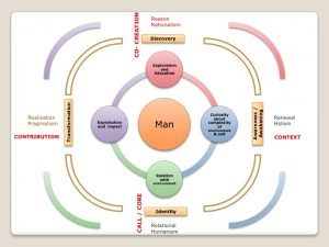Integral Model by Folusho Titiloye, Nigeria
