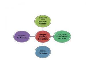Integral Banking Ecosystem by Yusuf Adeojo, Nigeria